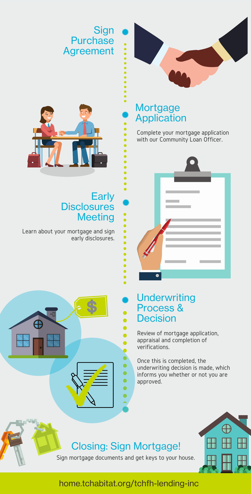 mortgage process infographic cropped.png